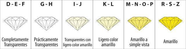 tabla-color -diamantes