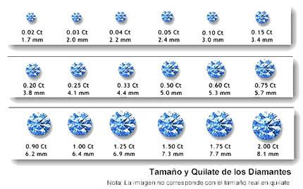 tabla tamaño diamantes